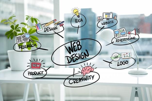 Image result for Effective Website Designing
